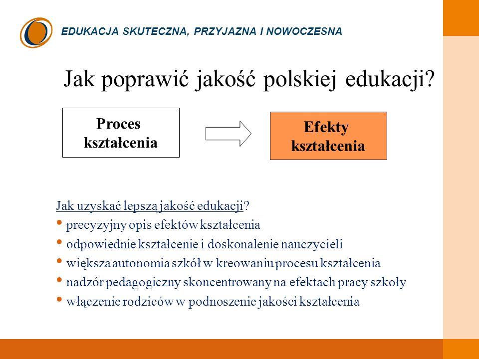 EDUKACJA SKUTECZNA, PRZYJAZNA I NOWOCZESNA Jak poprawić jakość polskiej edukacji.