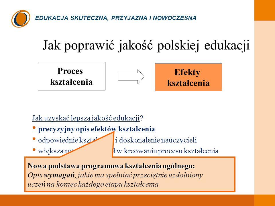 EDUKACJA SKUTECZNA, PRZYJAZNA I NOWOCZESNA Jak poprawić jakość polskiej edukacji czerwiec 2008 Jak uzyskać lepszą jakość edukacji.
