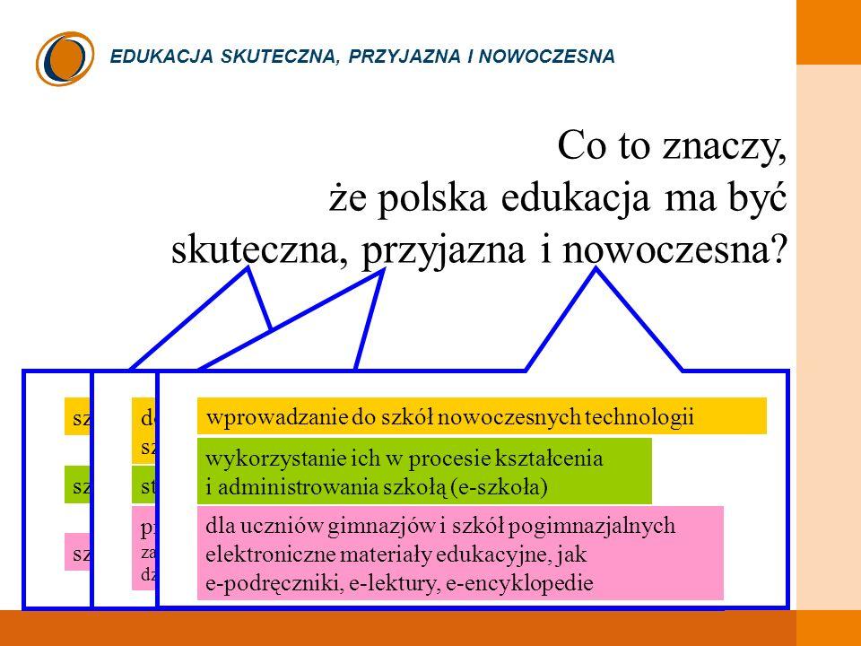 EDUKACJA SKUTECZNA, PRZYJAZNA I NOWOCZESNA Co to znaczy, że polska edukacja ma być skuteczna, przyjazna i nowoczesna.