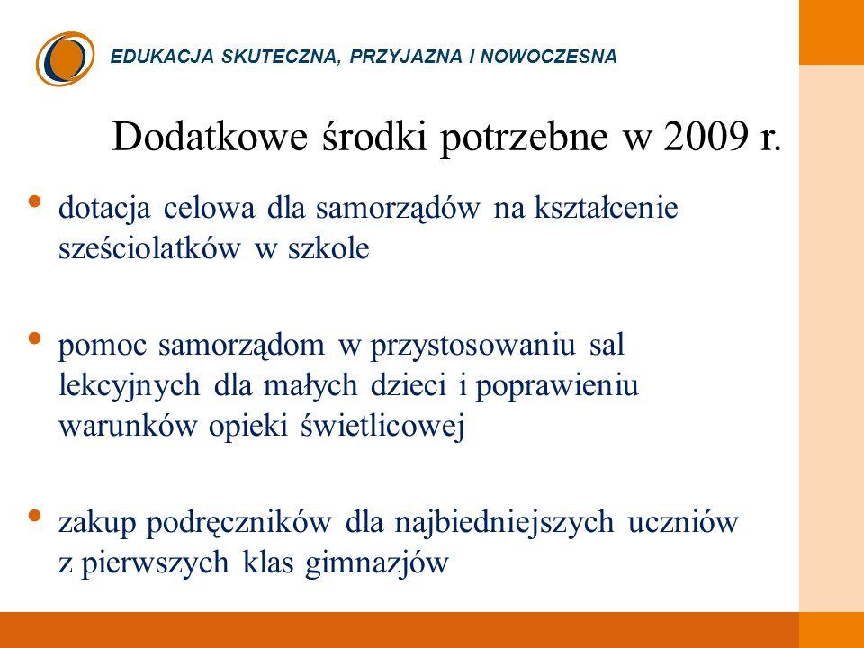 EDUKACJA SKUTECZNA, PRZYJAZNA I NOWOCZESNA Dodatkowe środki potrzebne w 2009 r.