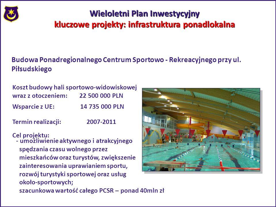 Wieloletni Plan Inwestycyjny kluczowe projekty: infrastruktura ponadlokalna Budowa Ponadregionalnego Centrum Sportowo - Rekreacyjnego przy ul. Piłsuds