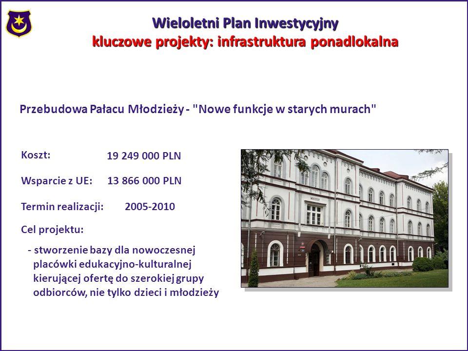 Wieloletni Plan Inwestycyjny kluczowe projekty: infrastruktura ponadlokalna Przebudowa Pałacu Młodzieży -