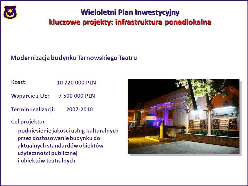 Wieloletni Plan Inwestycyjny kluczowe projekty: infrastruktura ponadlokalna Modernizacja budynku Tarnowskiego Teatru Koszt: 10 720 000 PLN Wsparcie z