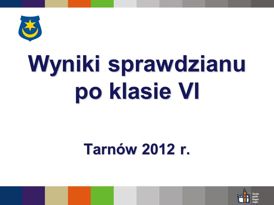 Poniżej publikujemy wyniki sprawdzianu po klasie szóstej tarnowskich szkół Wyniki te to średnie jakie szkoły uzyskały w 2012 r.
