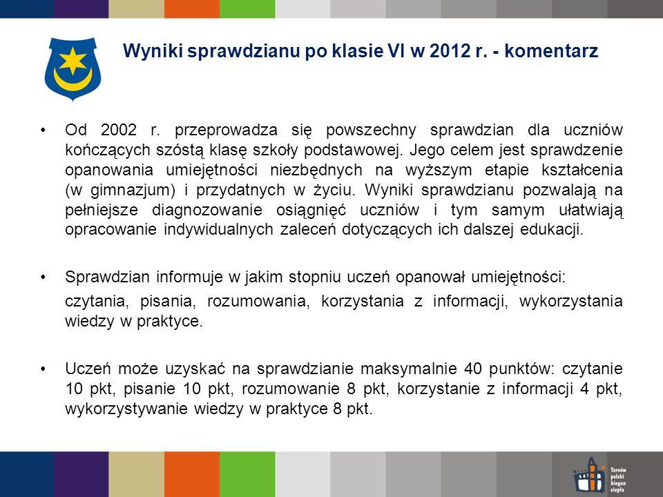 W rejonie Okręgowej Komisji Egzaminacyjnej (OKE) w Krakowie do sprawdzianu w 2012 roku przystąpiło 77 703 uczniów z klas szóstych w 3294 szkołach podstawowych trzech województw: lubelskiego, małopolskiego i podkarpackiego.