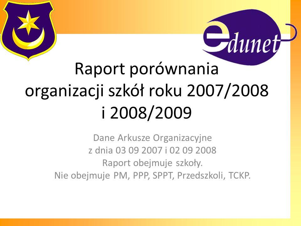 Raport porównania organizacji szkół roku 2007/2008 i 2008/2009 Dane Arkusze Organizacyjne z dnia 03 09 2007 i 02 09 2008 Raport obejmuje szkoły.
