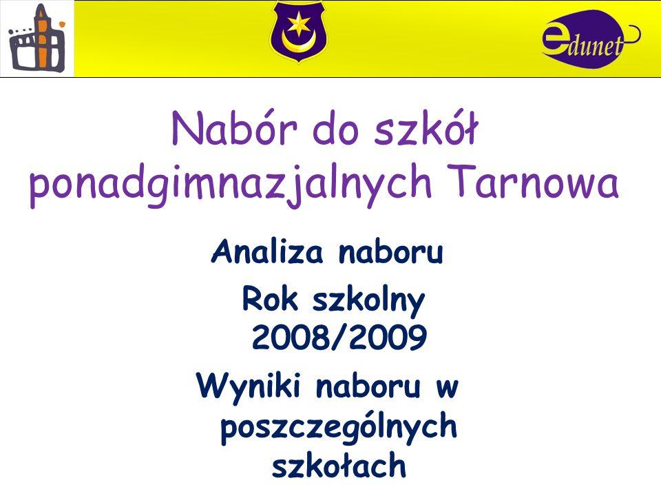 Nabór do szkół ponadgimnazjalnych Tarnowa Analiza naboru Rok szkolny 2008/2009 Wyniki naboru w poszczególnych szkołach
