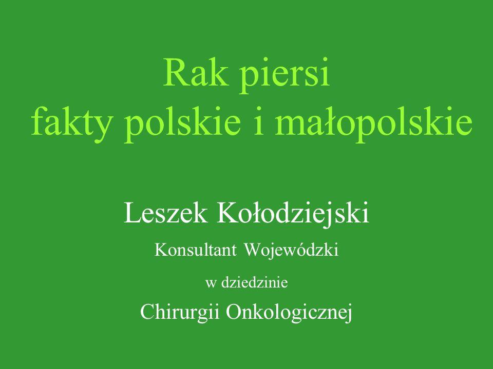 Rak piersi - Polska Zachorowalność 52/100 tys.Umieralność 25/100 tys.