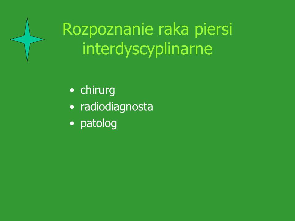 Rozpoznanie raka piersi interdyscyplinarne chirurg radiodiagnosta patolog