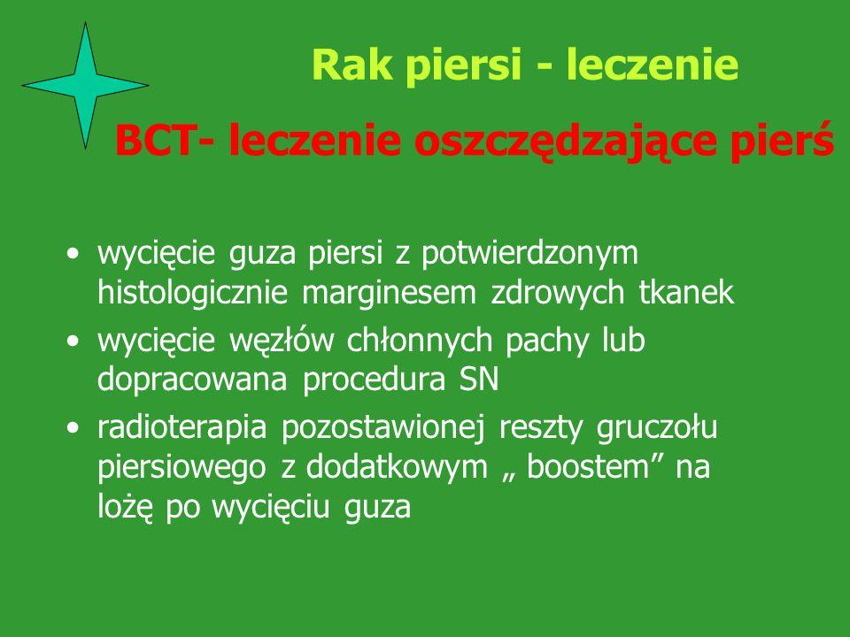 BCT- leczenie oszczędzające pierś wycięcie guza piersi z potwierdzonym histologicznie marginesem zdrowych tkanek wycięcie węzłów chłonnych pachy lub d