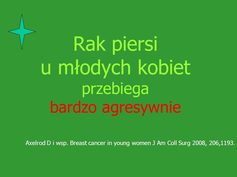 Rak piersi u młodych kobiet przebiega bardzo agresywnie Axelrod D i wsp. Breast cancer in young women J Am Coll Surg 2008, 206,1193.