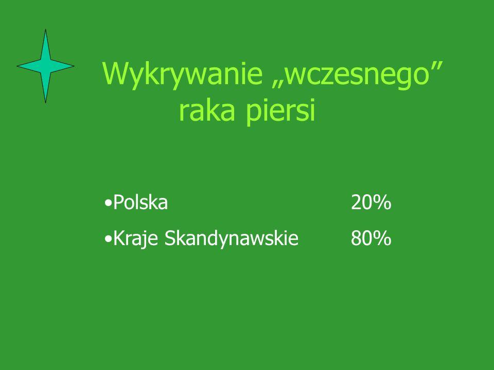 Rak piersi - Polska I stopień wg.TNM - 5% II stopień wg.