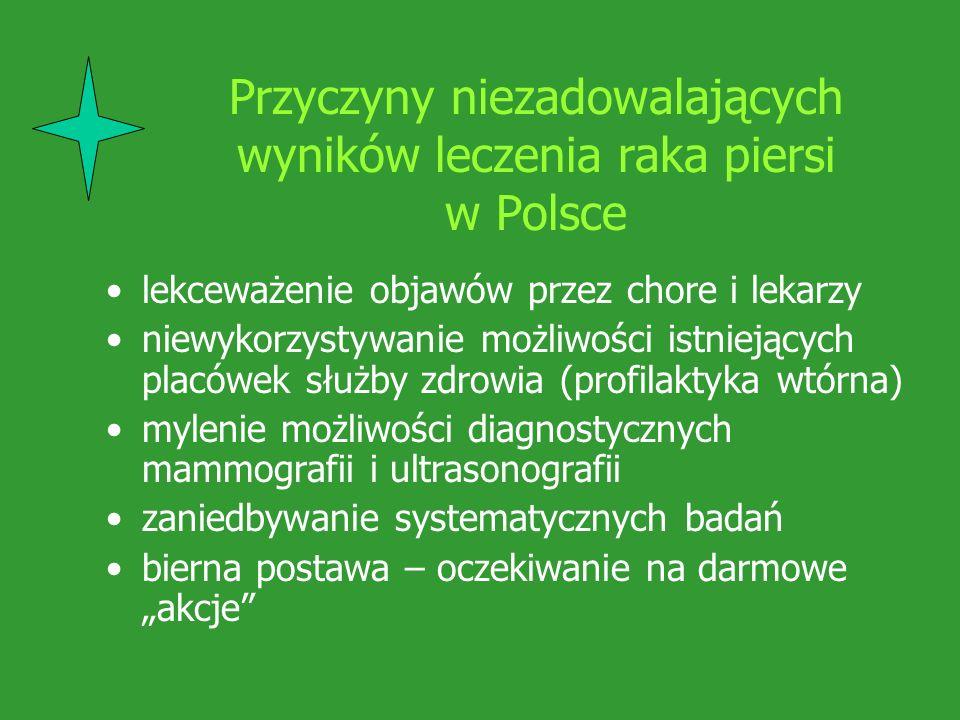 Rak piersi - Polska cm 1,0 0.5 cm 1,0 0.5 0 1 2 3 4 5 6 7 lat Wielkość guza