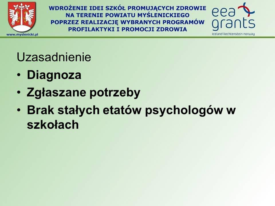 Uzasadnienie Diagnoza Zgłaszane potrzeby Brak stałych etatów psychologów w szkołach