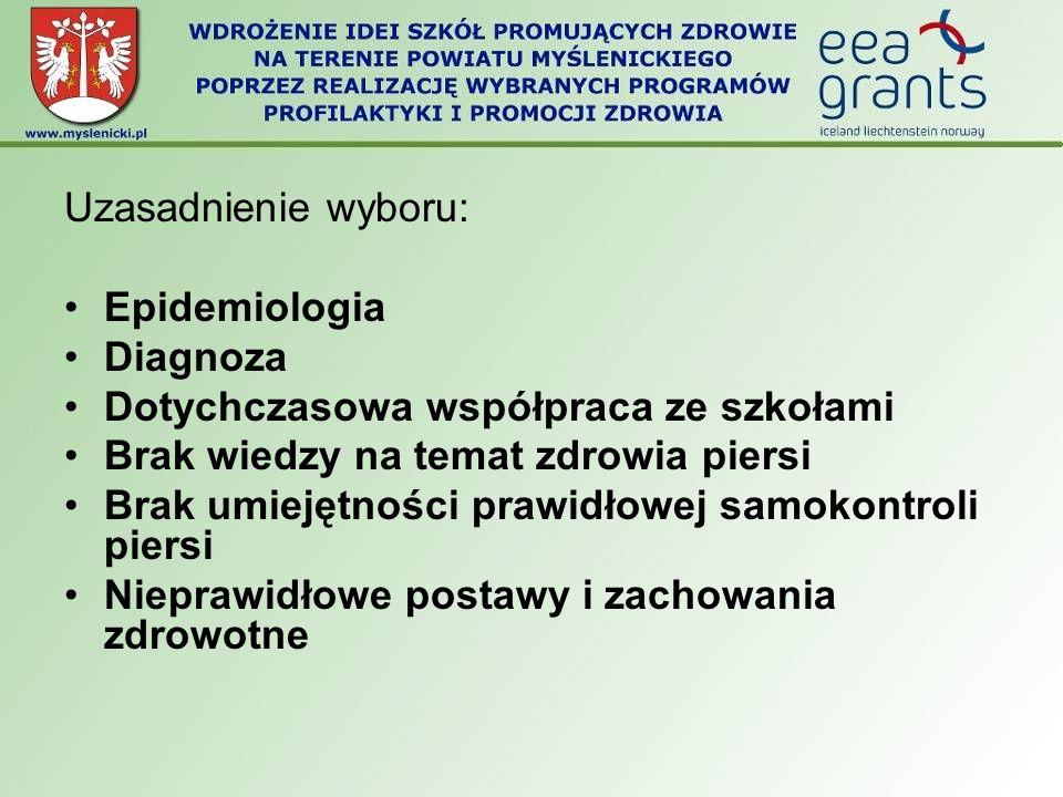 Uzasadnienie wyboru: Epidemiologia Diagnoza Dotychczasowa współpraca ze szkołami Brak wiedzy na temat zdrowia piersi Brak umiejętności prawidłowej sam