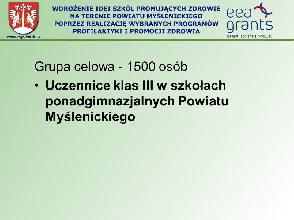 Grupa celowa - 1500 osób Uczennice klas III w szkołach ponadgimnazjalnych Powiatu Myślenickiego