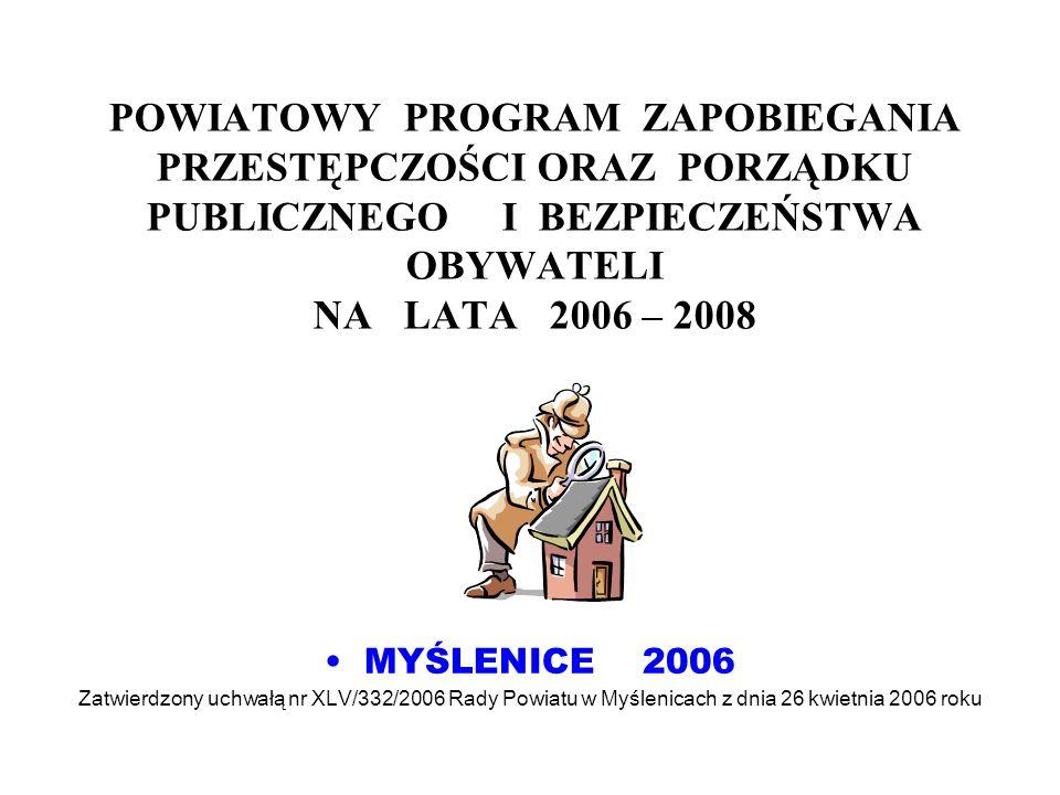 MAŁOPOLSKA RADA BEZPIECZEŃSTWA RUCHU DROGOWEGO POWIAT MYŚLENICKI Założenia Krajowego Programu Poprawy BRD – GAMBIT 2005 – realizacja i sprawozdawczość Marek Dworak Sekretarz Małopolskiej Rady Bezpieczeństwa Ruchu Drogowego