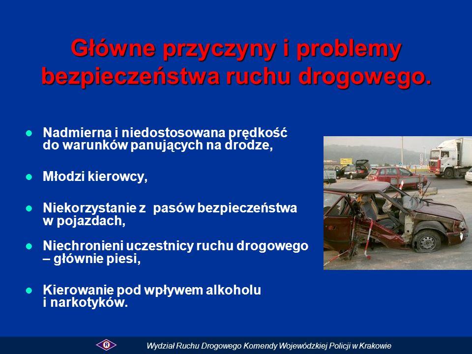 Główne przyczyny i problemy bezpieczeństwa ruchu drogowego. Nadmierna i niedostosowana prędkość do warunków panujących na drodze, Młodzi kierowcy, Nie