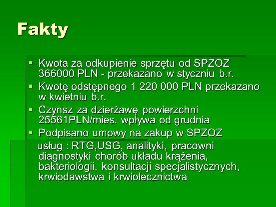 Fakty Kwota za odkupienie sprzętu od SPZOZ 366000 PLN - przekazano w styczniu b.r. Kwota za odkupienie sprzętu od SPZOZ 366000 PLN - przekazano w styc
