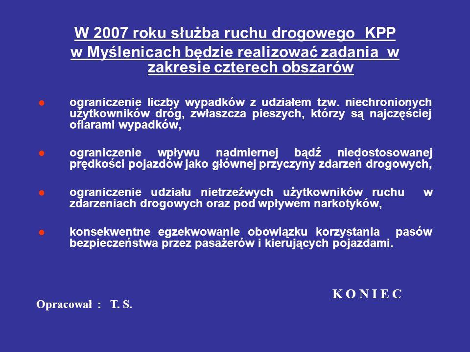 W 2007 roku służba ruchu drogowego KPP w Myślenicach będzie realizować zadania w zakresie czterech obszarów ograniczenie liczby wypadków z udziałem tzw.