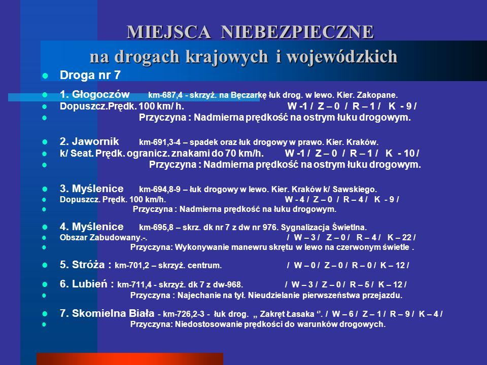 DROGA KRAJOWA NR 52.8. Biertowice km-68,4-6prosty odcinek Dopuszczalna prędkość 90 km/h.