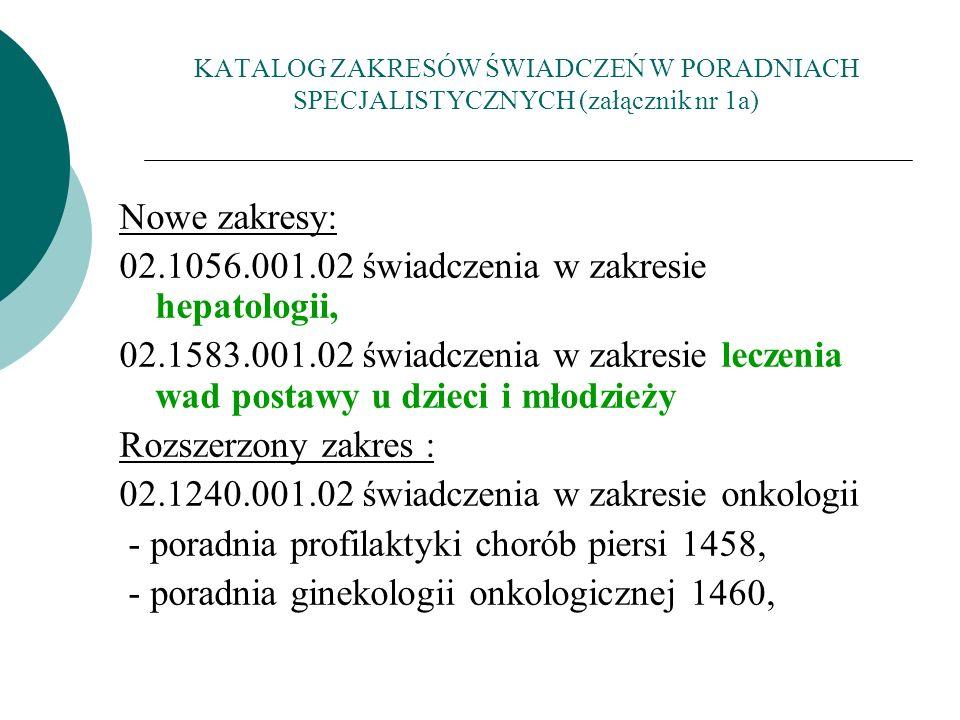 KATALOG ZAKRESÓW ŚWIADCZEŃ W PORADNIACH SPECJALISTYCZNYCH (załącznik nr 1a) Nowe zakresy: 02.1056.001.02 świadczenia w zakresie hepatologii, 02.1583.0