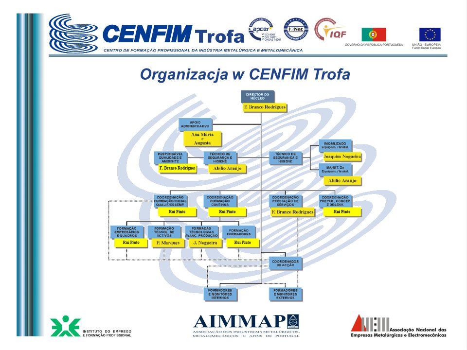 Organizacja w CENFIM Trofa