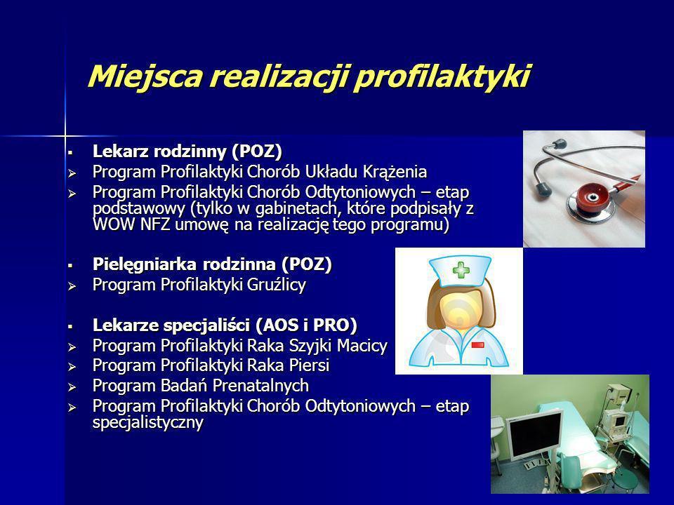 Miejsca realizacji profilaktyki Lekarz rodzinny (POZ) Lekarz rodzinny (POZ) Program Profilaktyki Chorób Układu Krążenia Program Profilaktyki Chorób Uk