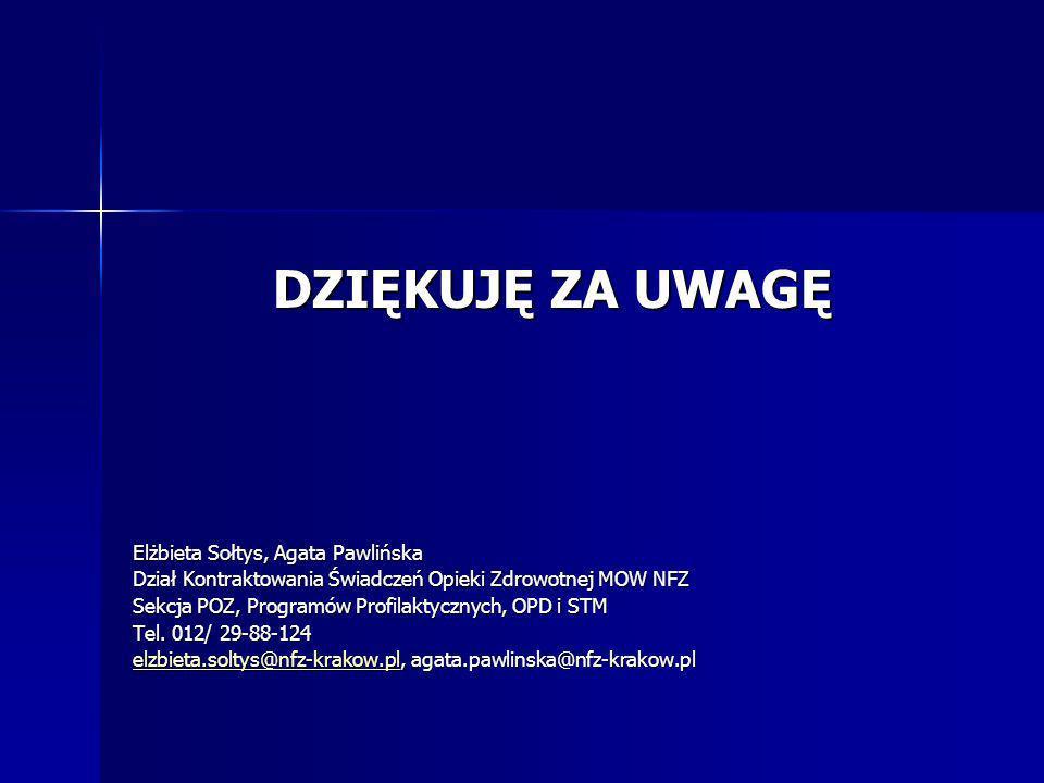 DZIĘKUJĘ ZA UWAGĘ Elżbieta Sołtys, Agata Pawlińska Dział Kontraktowania Świadczeń Opieki Zdrowotnej MOW NFZ Sekcja POZ, Programów Profilaktycznych, OP