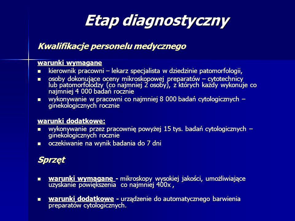 Etap pogłębionej diagnostyki Kwalifikacje personelu medycznego warunki wymagane: lekarze położnictwa i ginekologii w tym przynajmniej jeden z udokumentowanym szkoleniem w wykonywaniu badań kolposkopowych (wymóg nie dotyczy specjalisty w dziedzinie położnictwa i ginekologii) lub specjalista w dziedzinie ginekologii onkologicznej, (co najmniej 2 lekarzy), lekarze położnictwa i ginekologii w tym przynajmniej jeden z udokumentowanym szkoleniem w wykonywaniu badań kolposkopowych (wymóg nie dotyczy specjalisty w dziedzinie położnictwa i ginekologii) lub specjalista w dziedzinie ginekologii onkologicznej, (co najmniej 2 lekarzy),Sprzęt warunki wymagane: mikroskop, mikroskop, kolposkop.