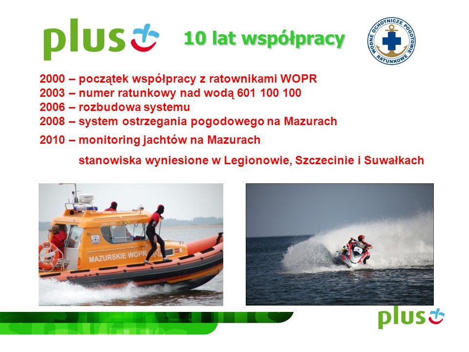 10 lat współpracy 2000 – początek współpracy z ratownikami WOPR 2003 – numer ratunkowy nad wodą 601 100 100 2006 – rozbudowa systemu 2008 – system ost