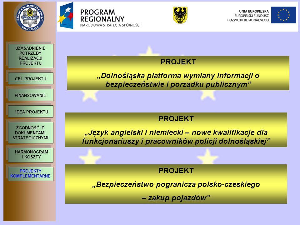 PROJEKT Dolnośląska platforma wymiany informacji o bezpieczeństwie i porządku publicznym PROJEKT Język angielski i niemiecki – nowe kwalifikacje dla f