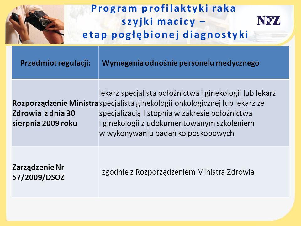 Program profilaktyki raka szyjki macicy – etap pogłębionej diagnostyki Przedmiot regulacji: Wymagania odnośnie personelu medycznego Rozporządzenie Min