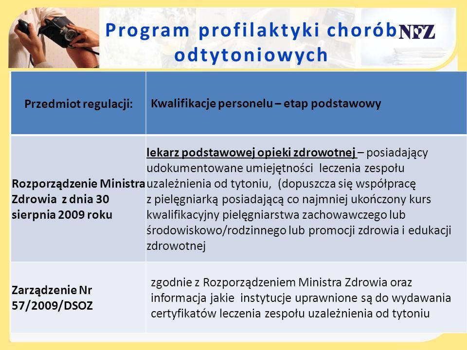 Program profilaktyki chorób odtytoniowych Przedmiot regulacji: Kwalifikacje personelu – etap podstawowy Rozporządzenie Ministra Zdrowia z dnia 30 sier
