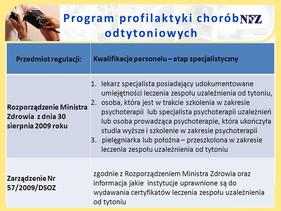 Program profilaktyki chorób odtytoniowych Przedmiot regulacji: Kwalifikacje personelu – etap specjalistyczny Rozporządzenie Ministra Zdrowia z dnia 30