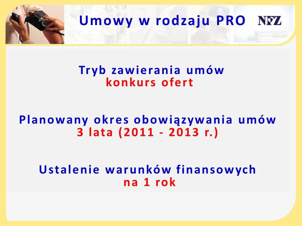 Umowy w rodzaju PRO Tryb zawierania umów konkurs ofert Planowany okres obowiązywania umów 3 lata (2011 - 2013 r.) Ustalenie warunków finansowych na 1