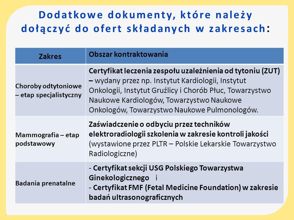 Zakres Obszar kontraktowania Choroby odtytoniowe – etap specjalistyczny Certyfikat leczenia zespołu uzależnienia od tytoniu (ZUT) – wydany przez np. I