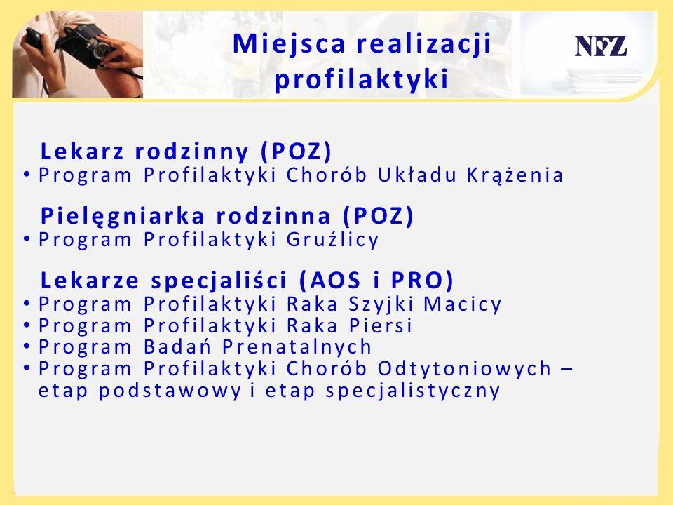 Miejsca realizacji profilaktyki Lekarz rodzinny (POZ) Program Profilaktyki Chorób Układu Krążenia Pielęgniarka rodzinna (POZ) Program Profilaktyki Gru