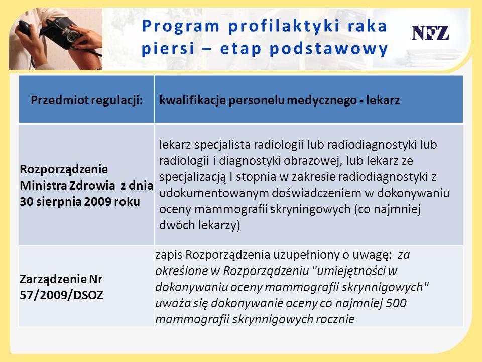 Program profilaktyki raka piersi – etap podstawowy Przedmiot regulacji: kwalifikacje personelu medycznego - lekarz Rozporządzenie Ministra Zdrowia z d