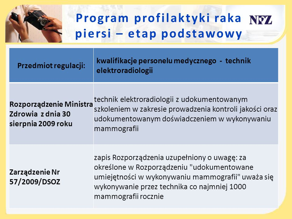 Program profilaktyki raka piersi – etap podstawowy Przedmiot regulacji: kwalifikacje personelu medycznego - technik elektroradiologii Rozporządzenie M