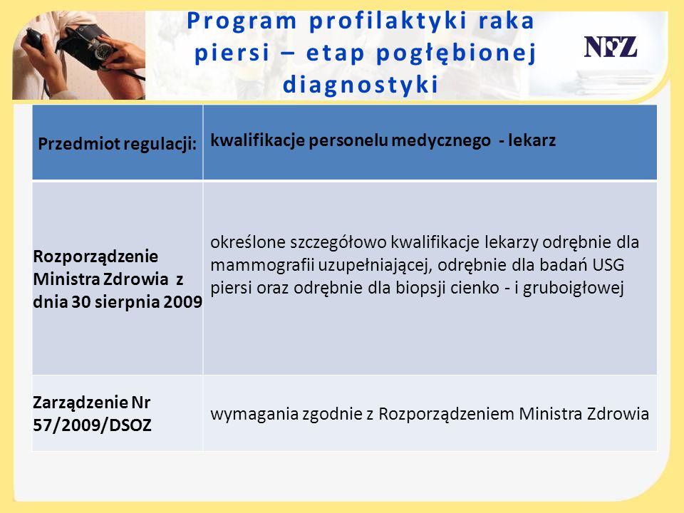 Program profilaktyki raka piersi – etap pogłębionej diagnostyki Przedmiot regulacji: kwalifikacje personelu medycznego - lekarz Rozporządzenie Ministr