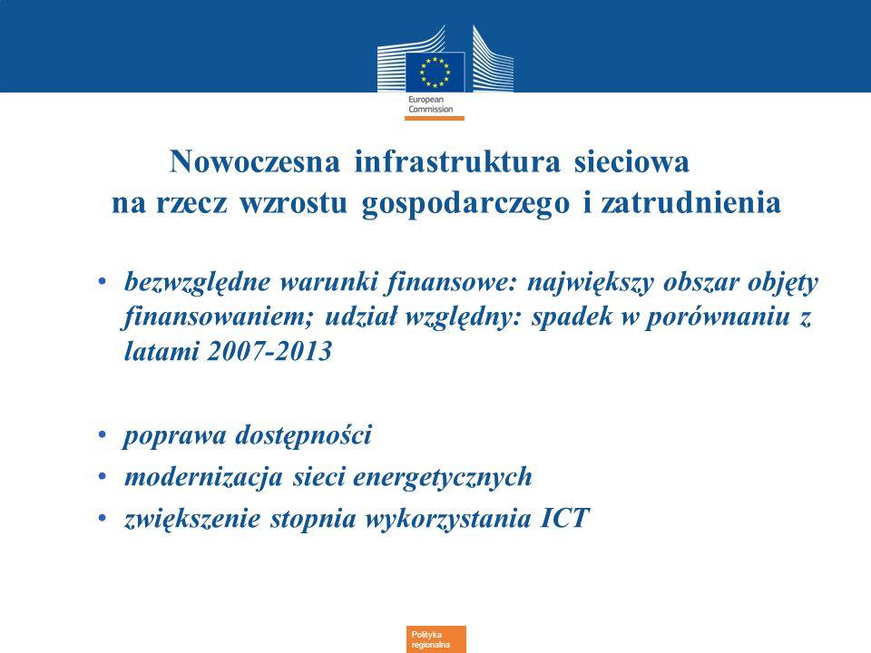 Polityka regionalna Nowoczesna infrastruktura sieciowa na rzecz wzrostu gospodarczego i zatrudnienia bezwzględne warunki finansowe: największy obszar
