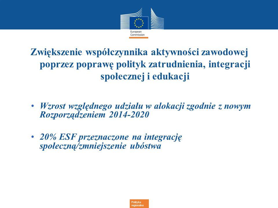 Polityka regionalna Zwiększenie współczynnika aktywności zawodowej poprzez poprawę polityk zatrudnienia, integracji społecznej i edukacji Wzrost wzglę