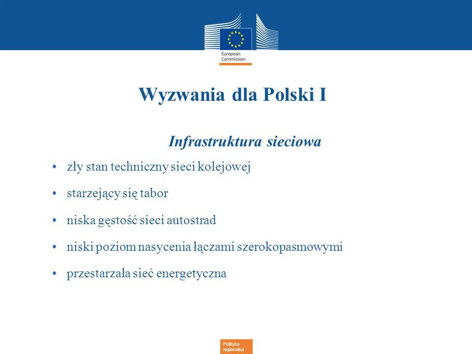 Polityka regionalna Wyzwania dla Polski I Infrastruktura sieciowa zły stan techniczny sieci kolejowej starzejący się tabor niska gęstość sieci autostr