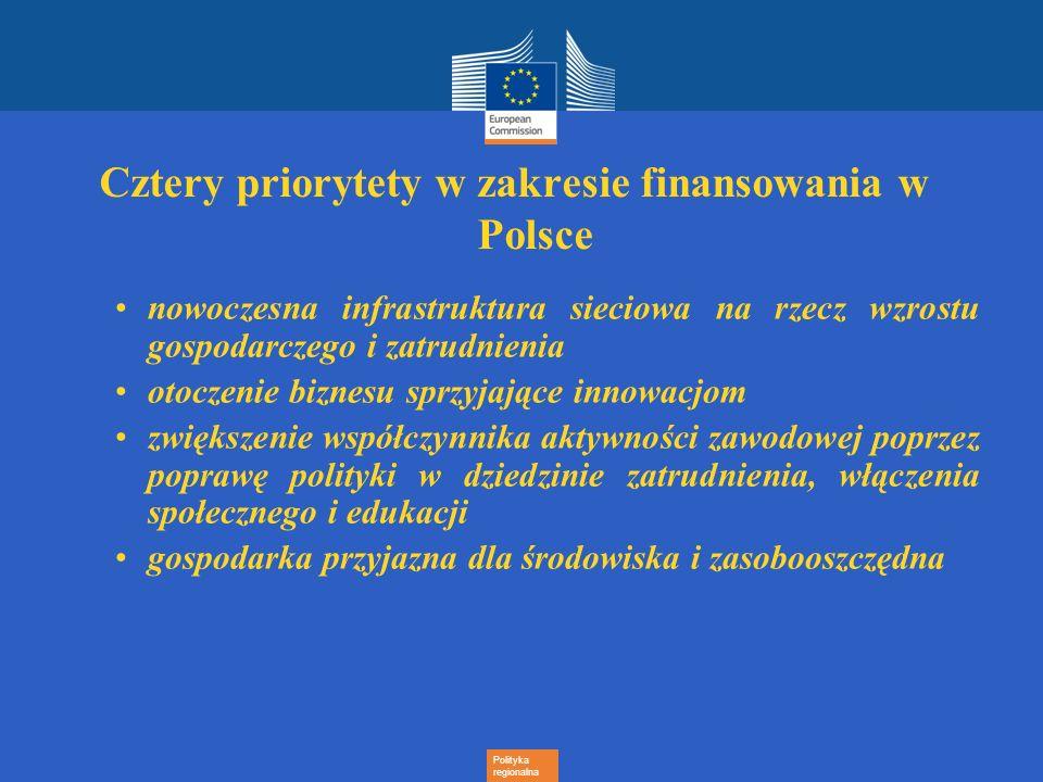 Polityka regionalna Cztery priorytety w zakresie finansowania w Polsce nowoczesna infrastruktura sieciowa na rzecz wzrostu gospodarczego i zatrudnieni