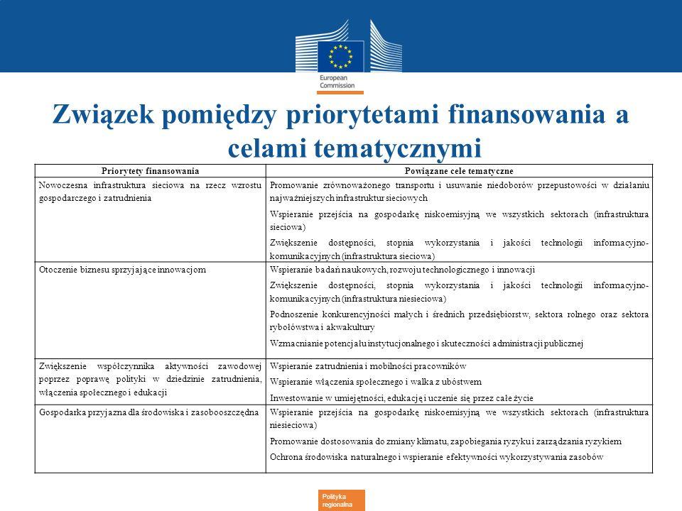 Polityka regionalna Związek pomiędzy priorytetami finansowania a celami tematycznymi Priorytety finansowaniaPowiązane cele tematyczne Nowoczesna infra