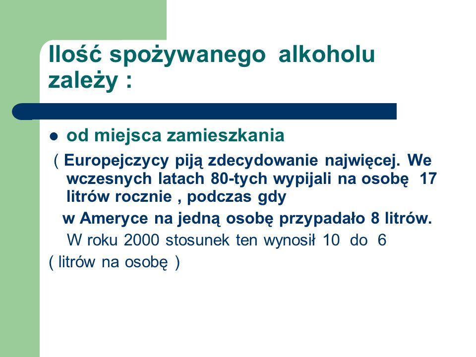Ilość spożywanego alkoholu zależy : od miejsca zamieszkania ( Europejczycy piją zdecydowanie najwięcej. We wczesnych latach 80-tych wypijali na osobę