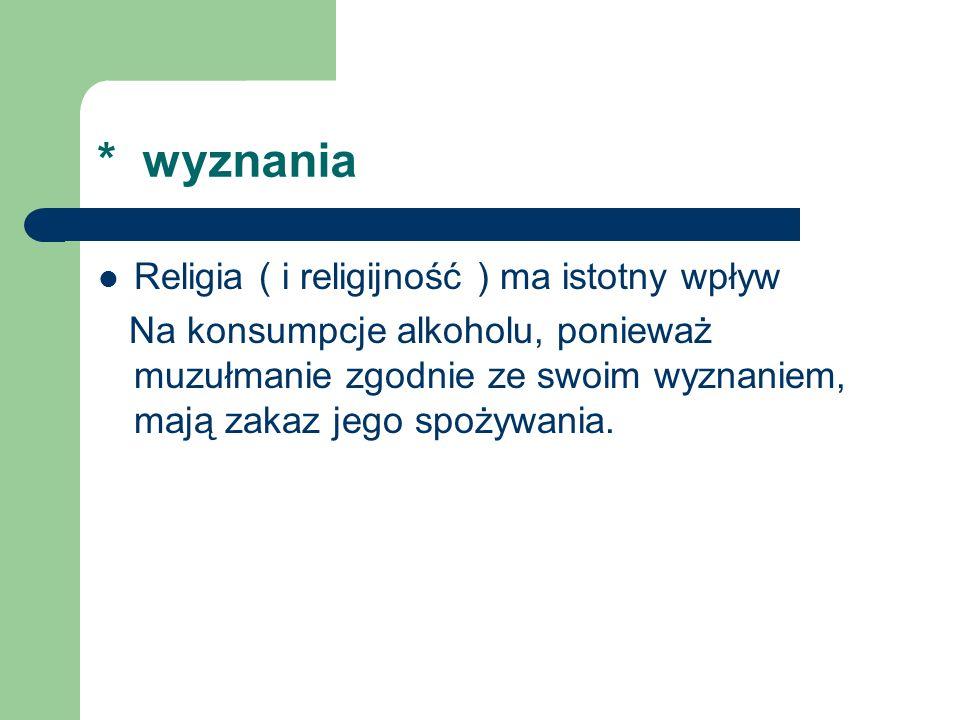 * wyznania Religia ( i religijność ) ma istotny wpływ Na konsumpcje alkoholu, ponieważ muzułmanie zgodnie ze swoim wyznaniem, mają zakaz jego spożywan