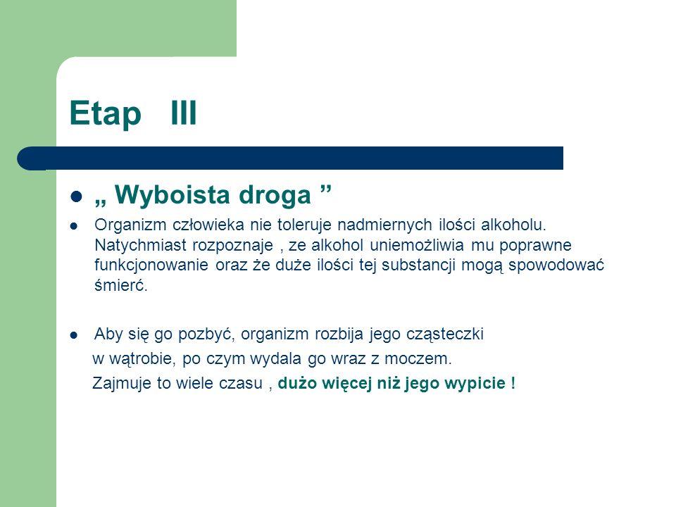 Etap III Wyboista droga Organizm człowieka nie toleruje nadmiernych ilości alkoholu. Natychmiast rozpoznaje, ze alkohol uniemożliwia mu poprawne funkc