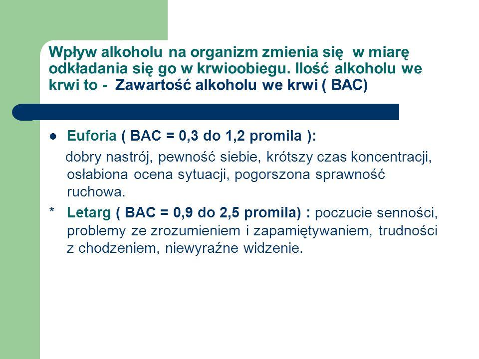 Wpływ alkoholu na organizm zmienia się w miarę odkładania się go w krwioobiegu. Ilość alkoholu we krwi to - Zawartość alkoholu we krwi ( BAC) Euforia
